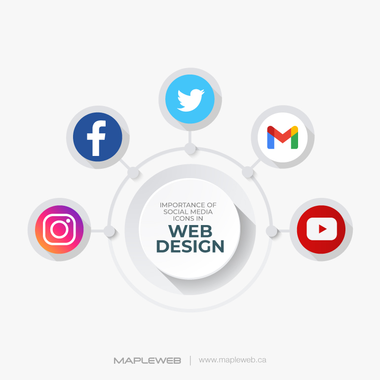importance-of-social-media-icons-in-web-design