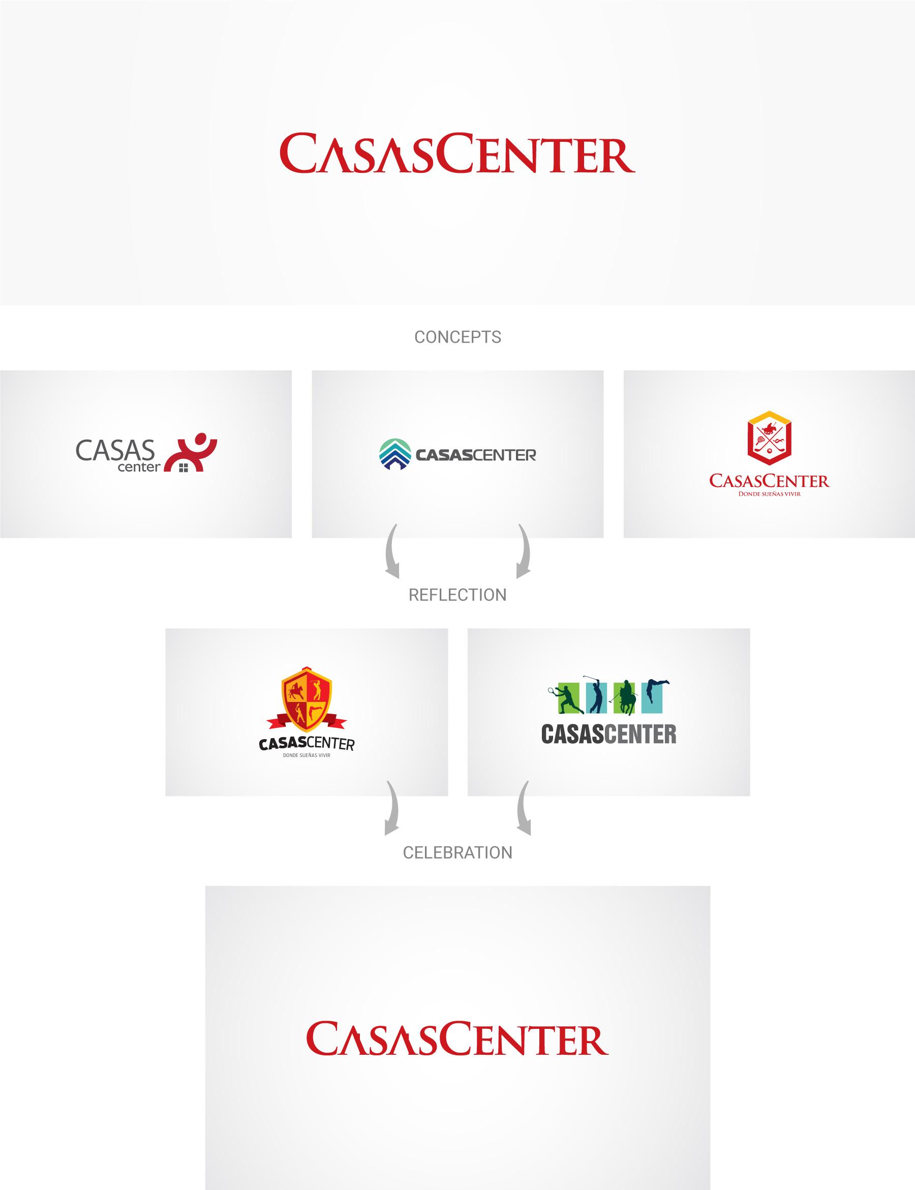 Casascenter-logo-design