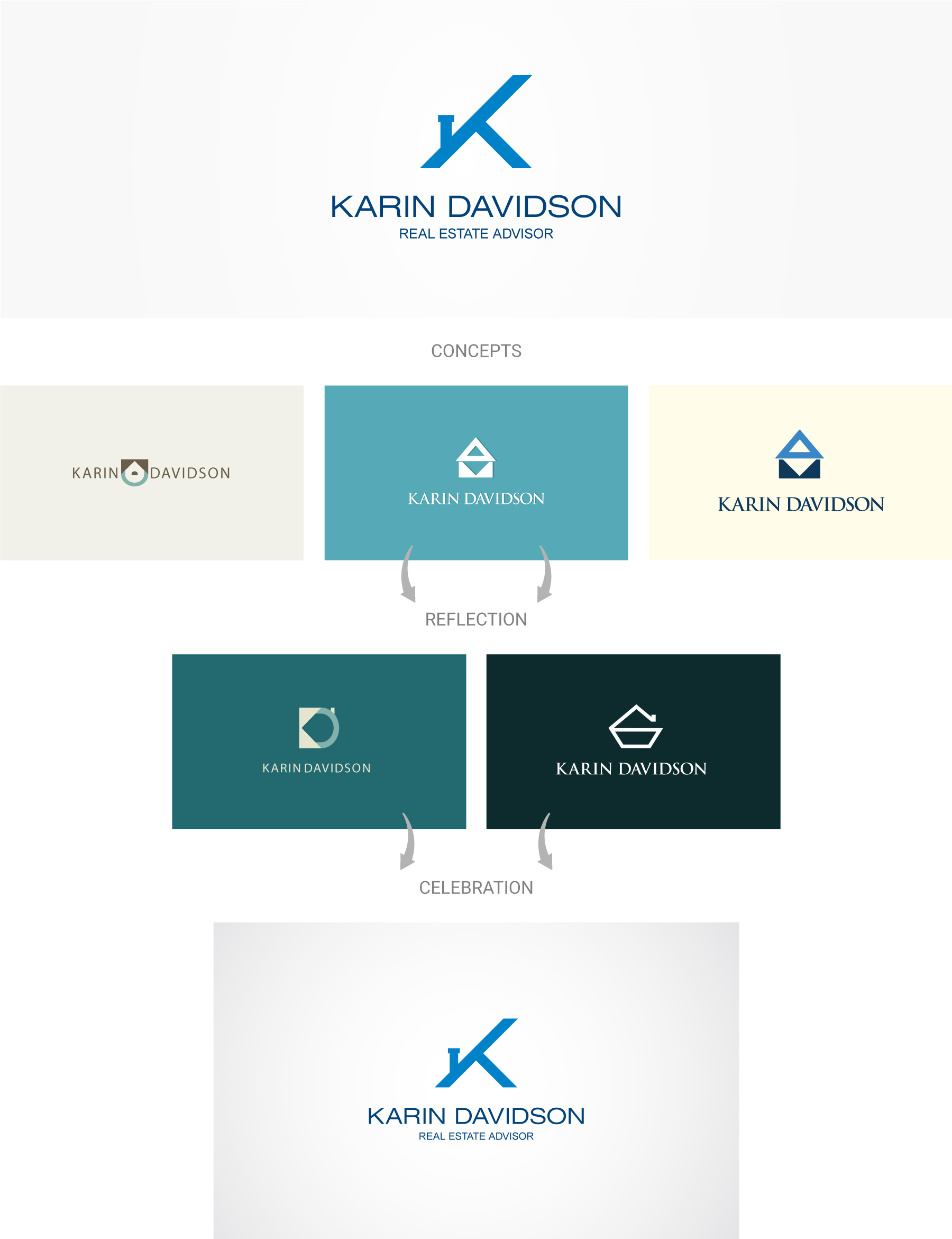 Karin-davidson-logo-design