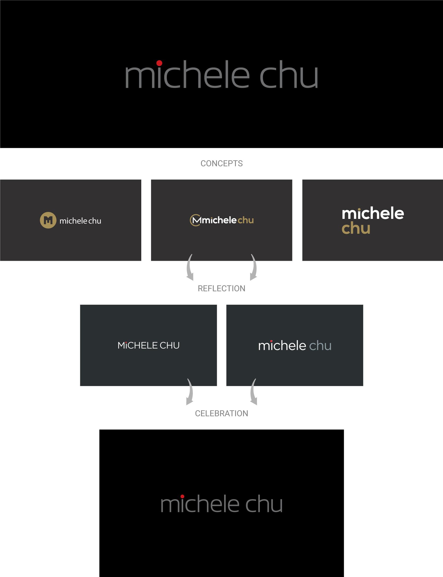 Michele-chu-logo-design