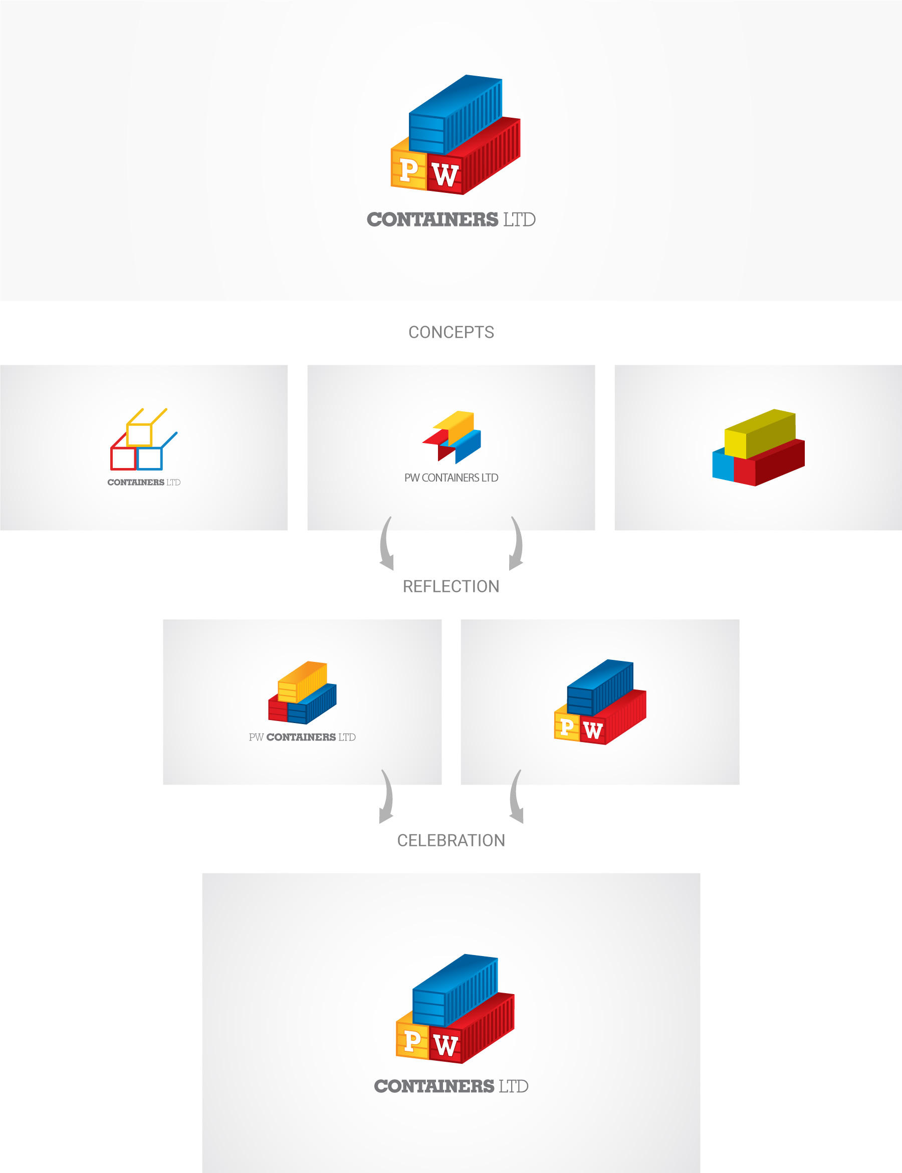 Pw-containers-ltd-logo-design