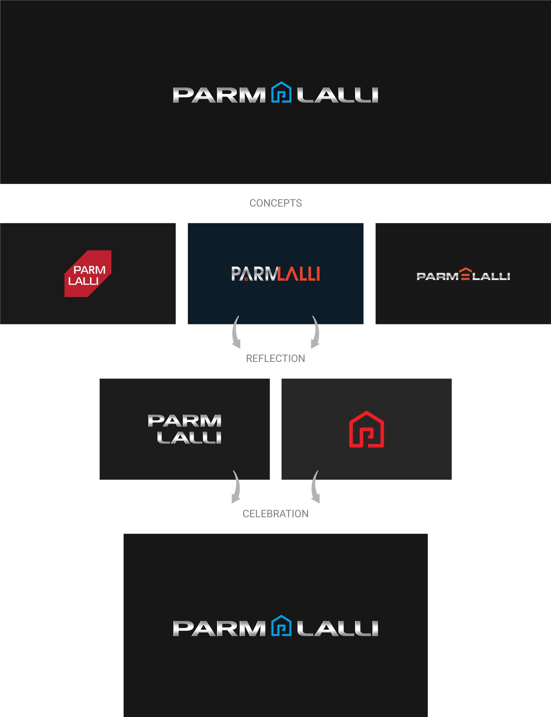 Parm-lalli-logo-design