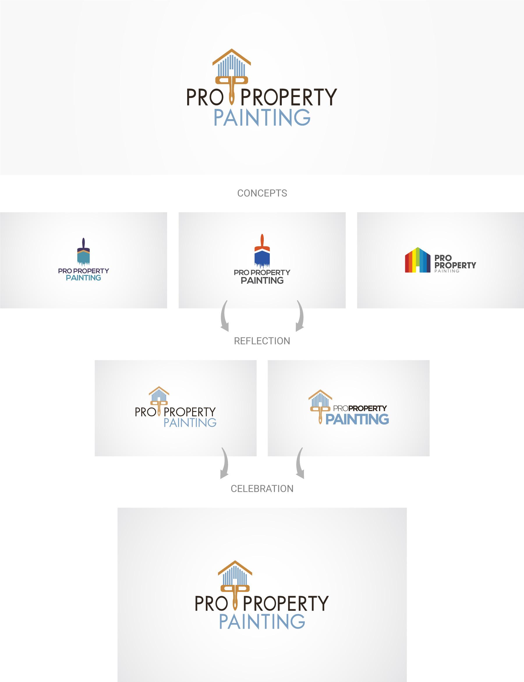 Pro-property-painting-logo-design