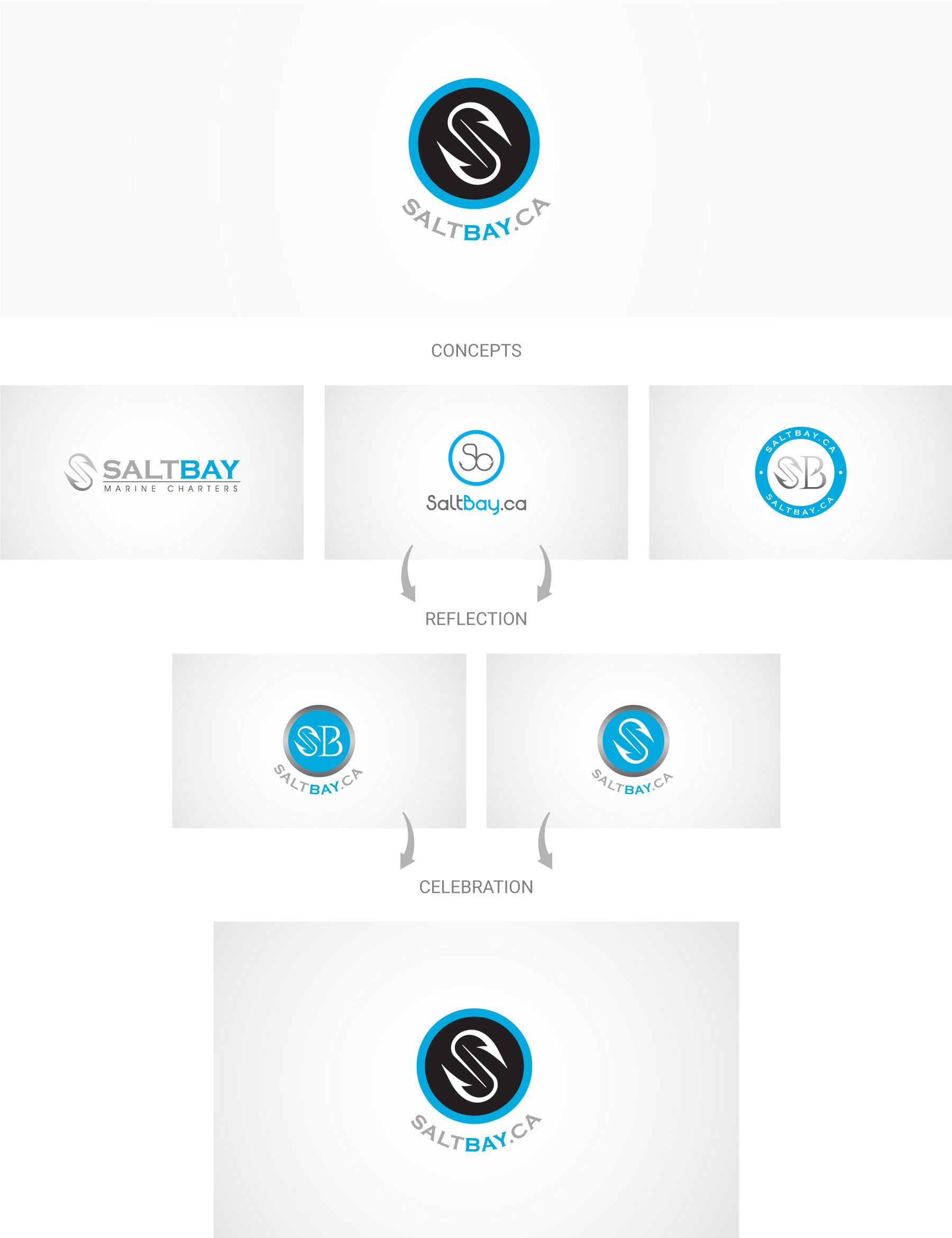 Saltbay-logo-design