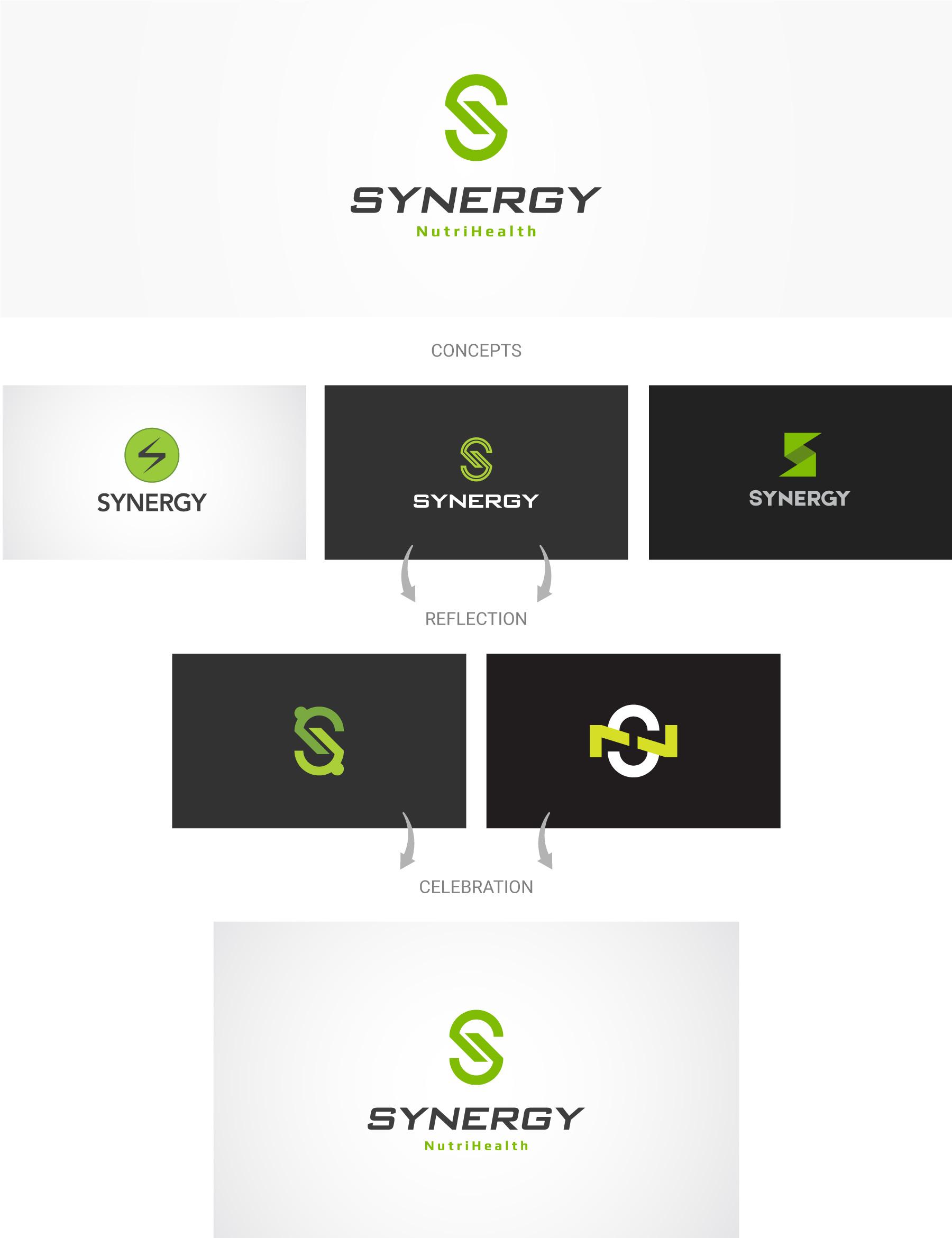 Synergy-nutri-health-logo-design