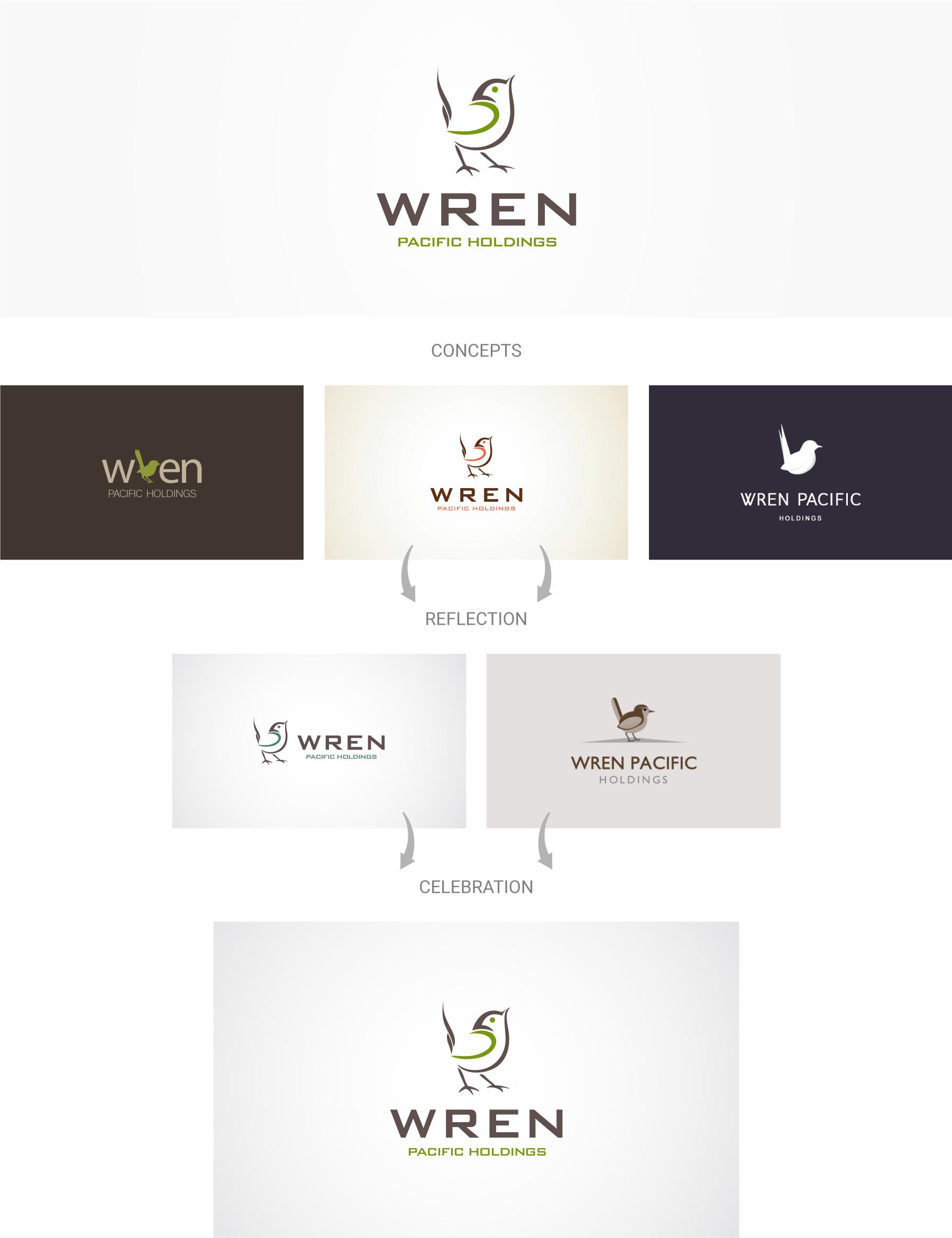 Wren-pacific-holdings-logo-design