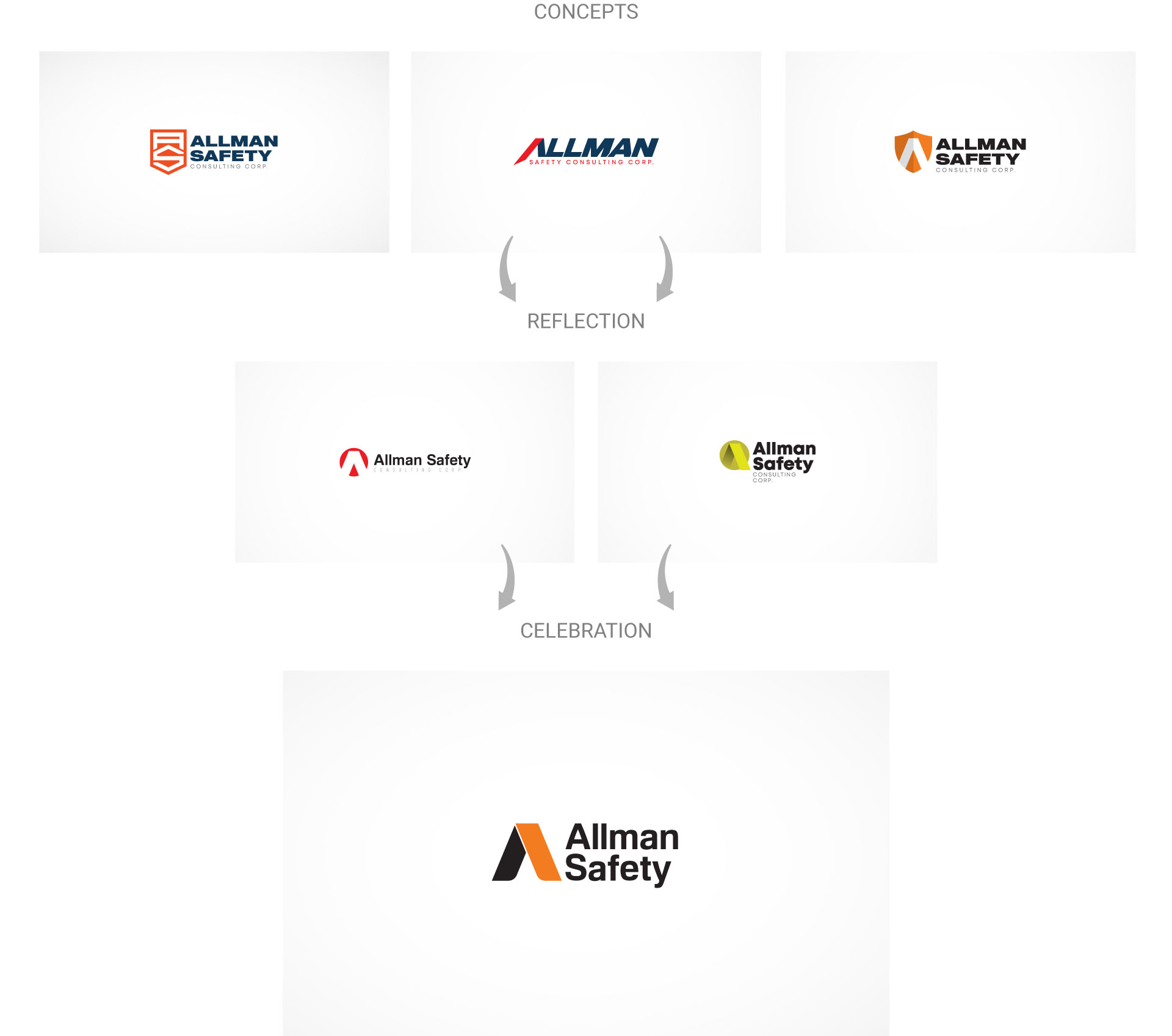 allman-safety-logo-design-process-by-mapleweb-vancouver-canada