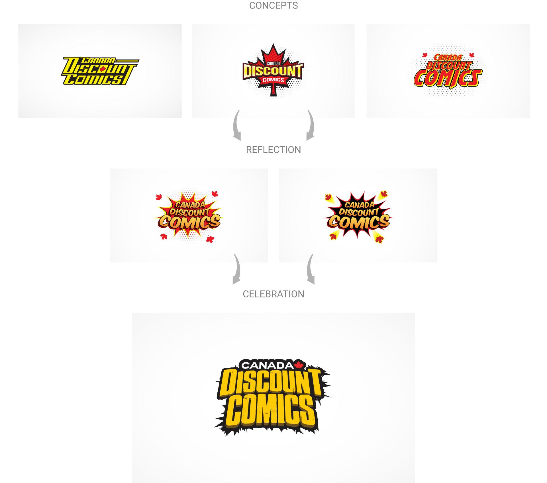 canada-discount-comic-logo-design-process-by-mapleweb-vancouver-canada