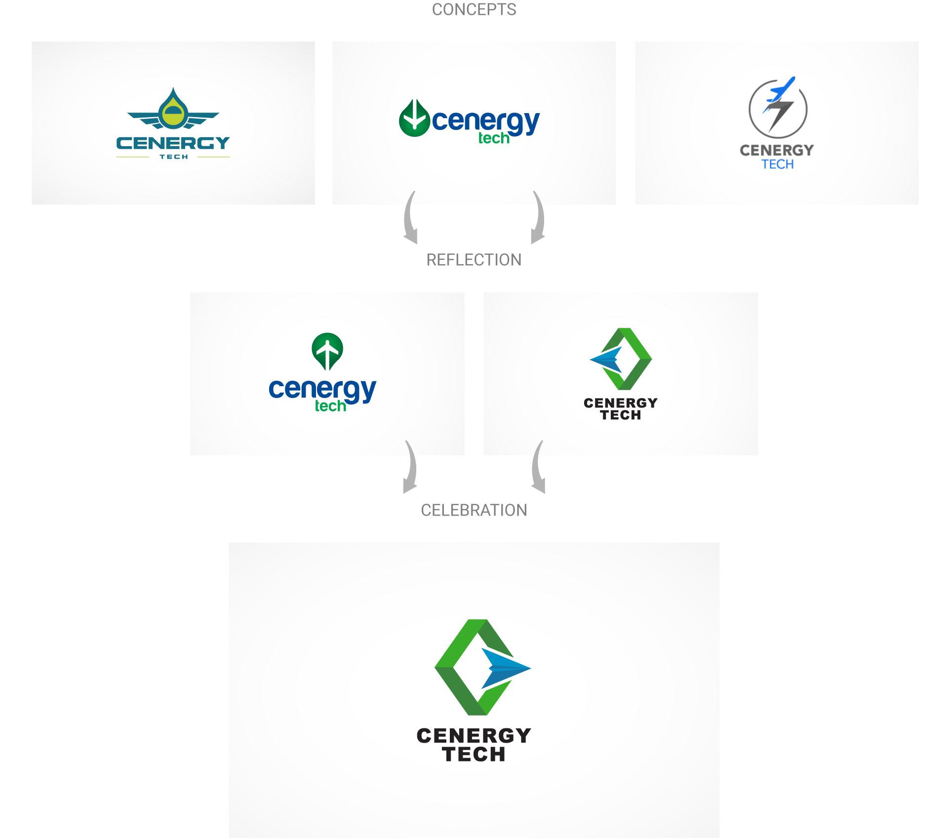 cenergy-tech-logo-design-process-by-mapleweb-vancouver-canada