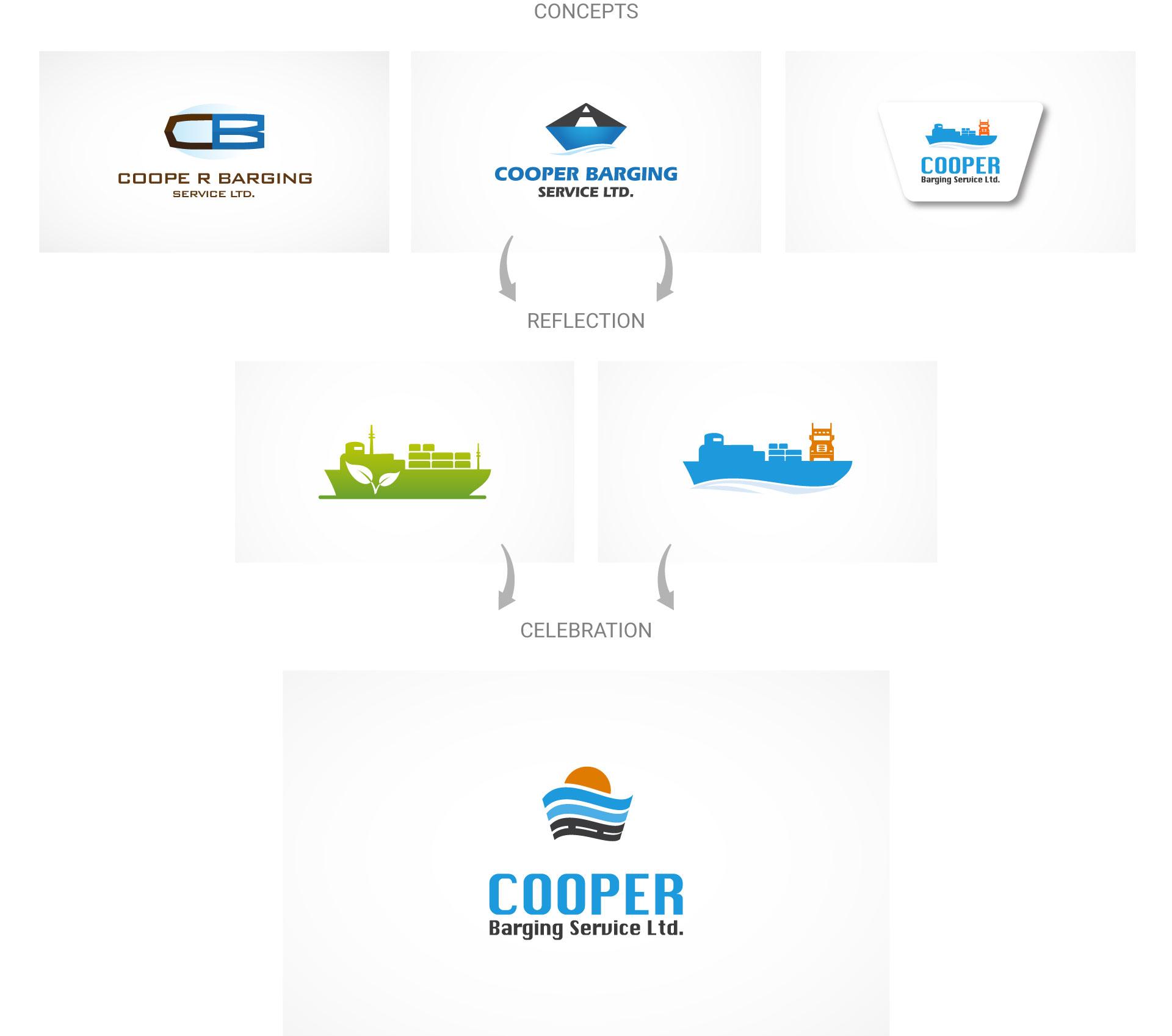 cooper-barging-service-logo-design-process-by-mapleweb-vancouver-canada