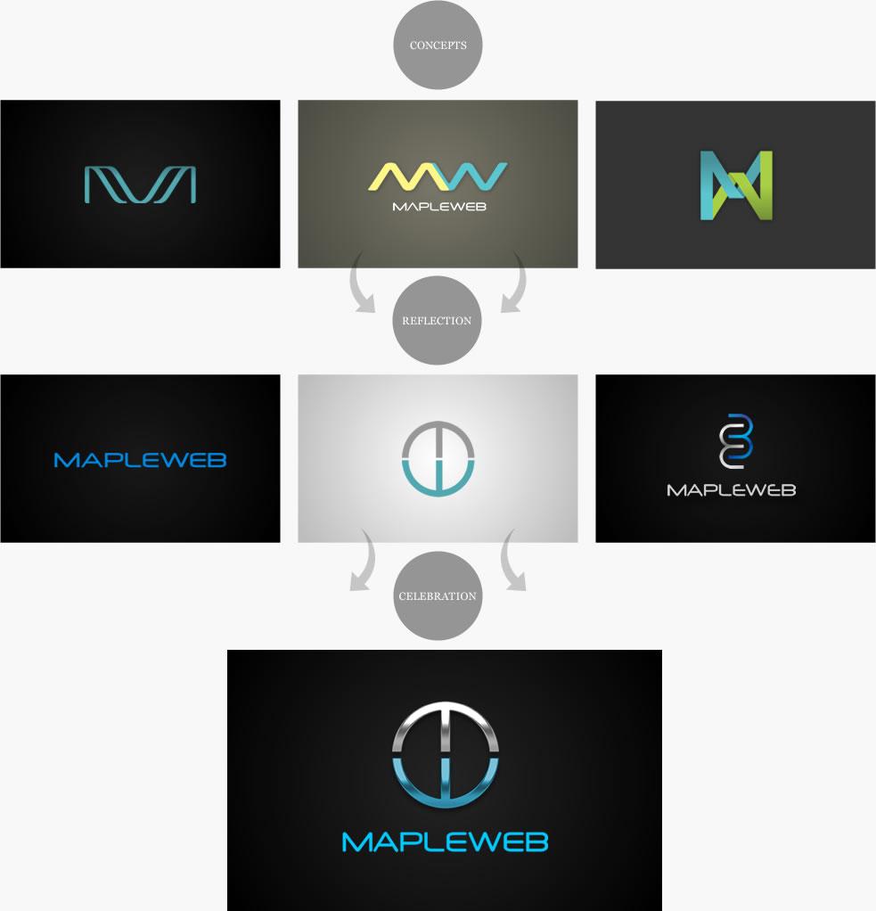 mapleweb-logo-design-process-by-mapleweb-vancouver-canada