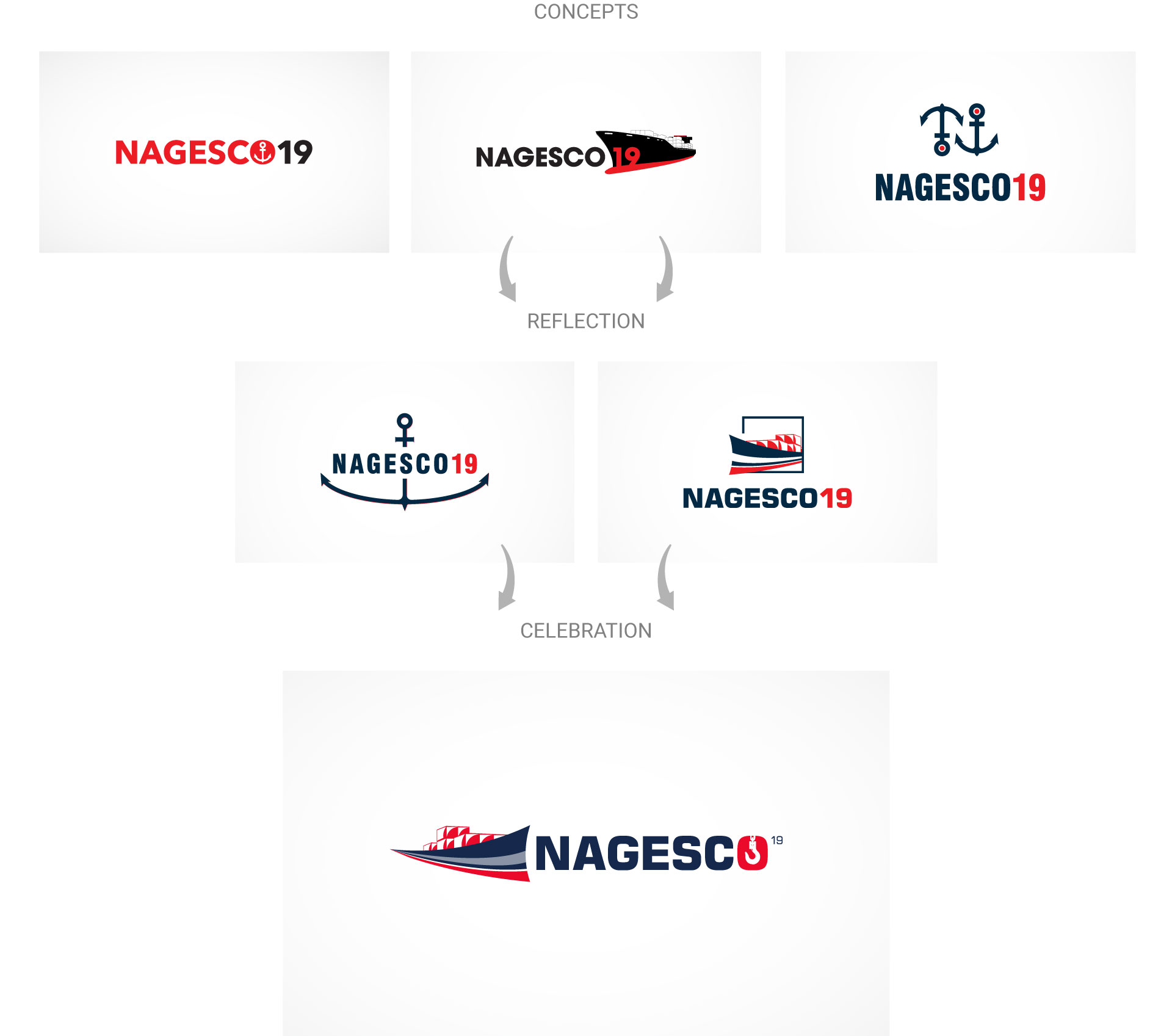 nagesco-brand-logo-design-by-mapleweb-vancouver-canada-container-mock