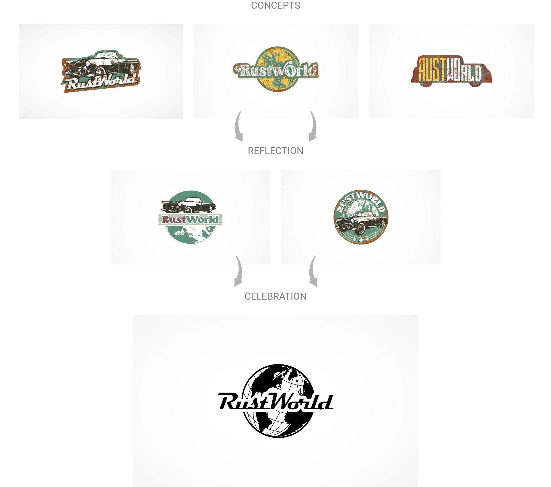 rust-world-logo-design-process-by-mapleweb-vancouver-canada