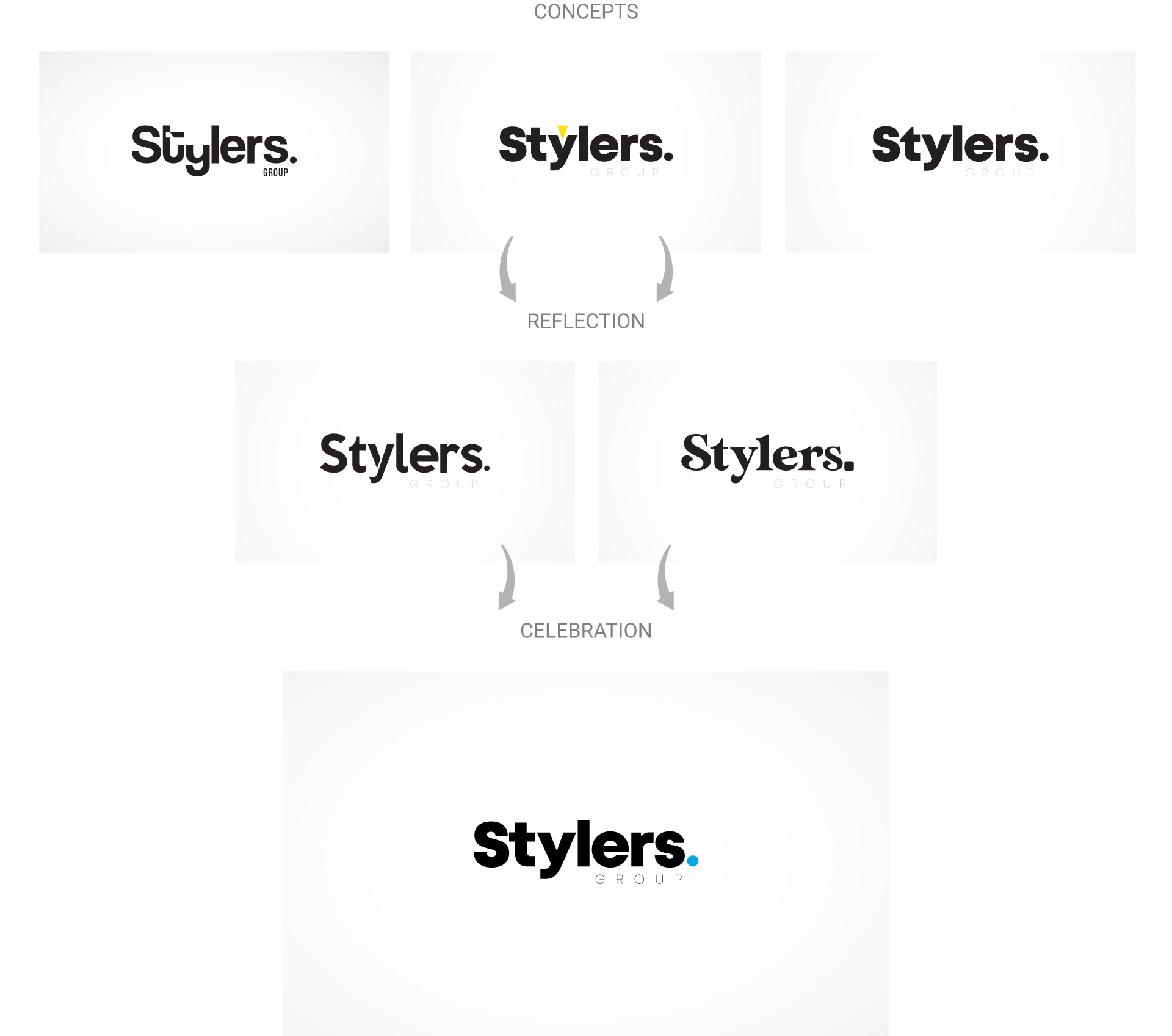 stylers-group-brand-logo-design-by-mapleweb-vancouver-canada-white-shirt-mock