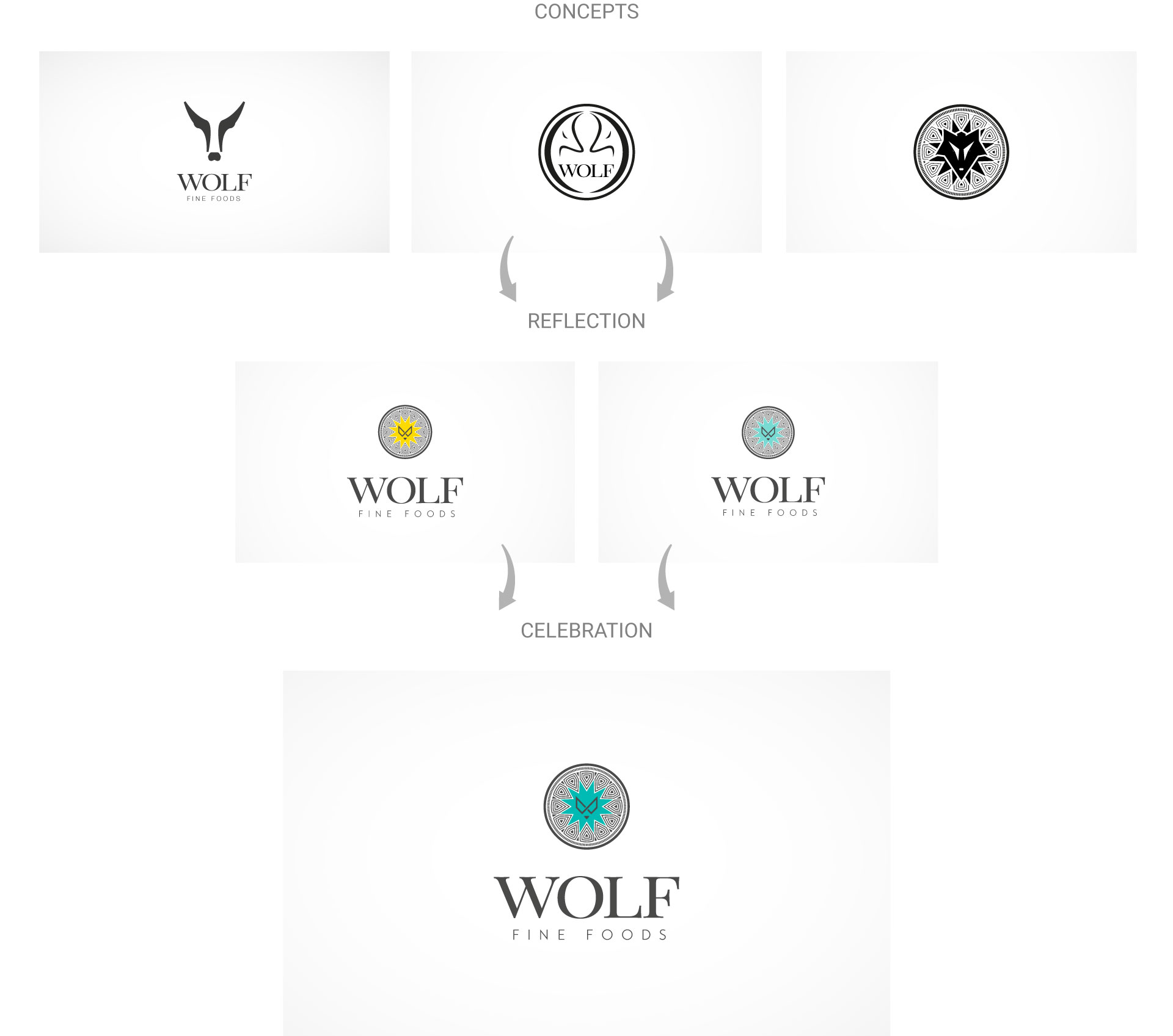 wolf-fine-foods-logo-design-process-by-mapleweb-vancouver-canada
